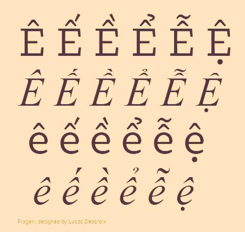 Alama za diacritical za Kivietinamu - Holylandvietnamstudies.com