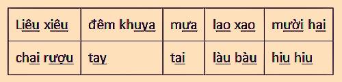 Vietnamesse vowels glide - holylandvietnamstudies.com