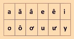 Vietnamese vowels - holylandvietnamstudies.com