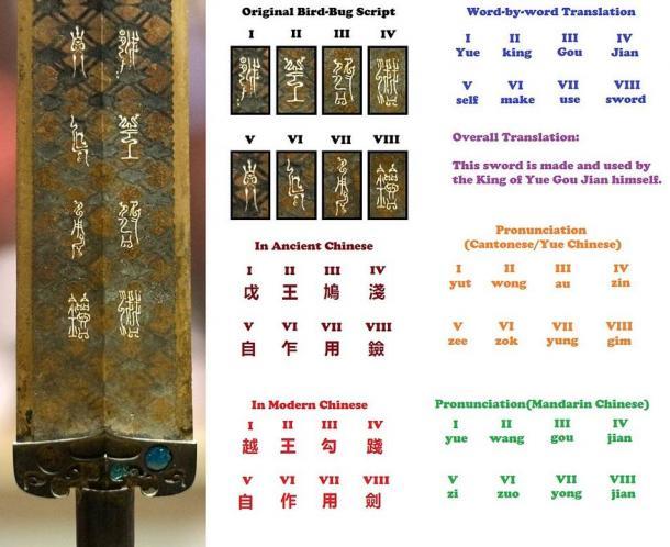 Li-script tsa sabole tsa Goujian - Holylandvietnamstudies.com